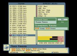 Всё, что вам необходимо знать о спутниковых транспондерах