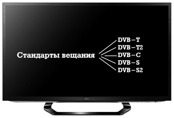 DVB-С и DVB-S тюнеры