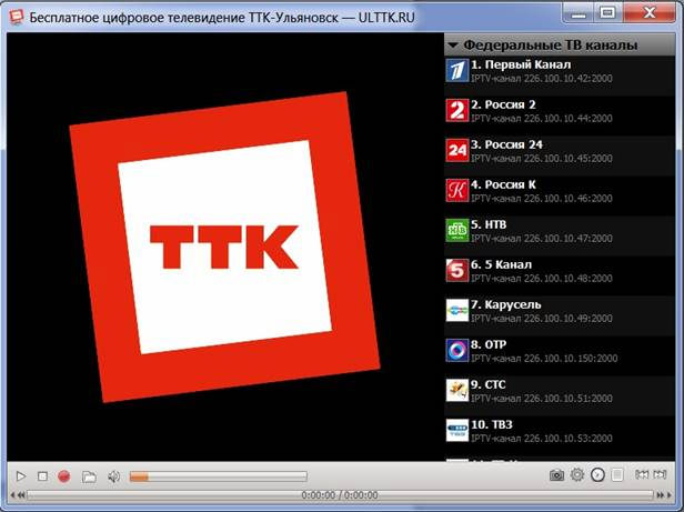 IPTV Player TTK