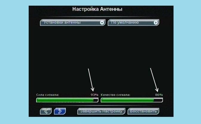 Проверка уровня сигнала антенны
