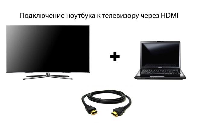 Подключение ноутбука к ТВ