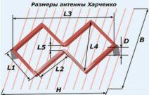 Схема антенны Харченко