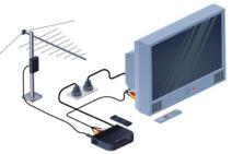 Цифровое телевидение ДВБ