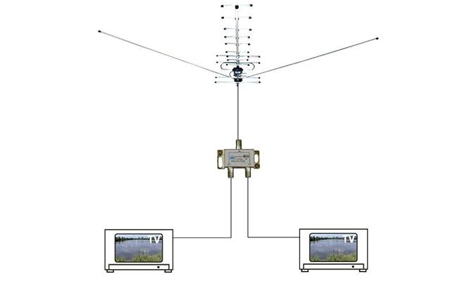 Делитель ТВ-сигнала