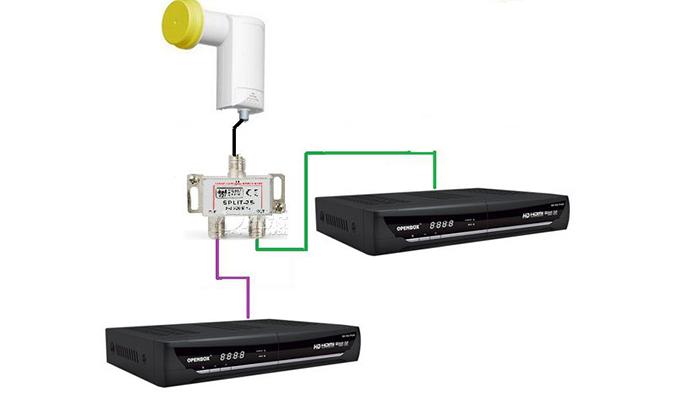 Делитель ТВ-сигнала со спутниковой антенны на 2 телевизора