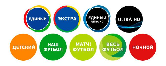 Пакеты Триколор ТВ