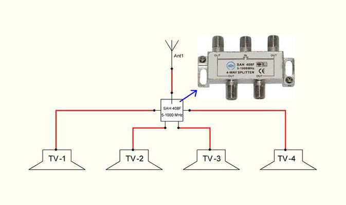 Как подключить разветвитель на 4 телевизора